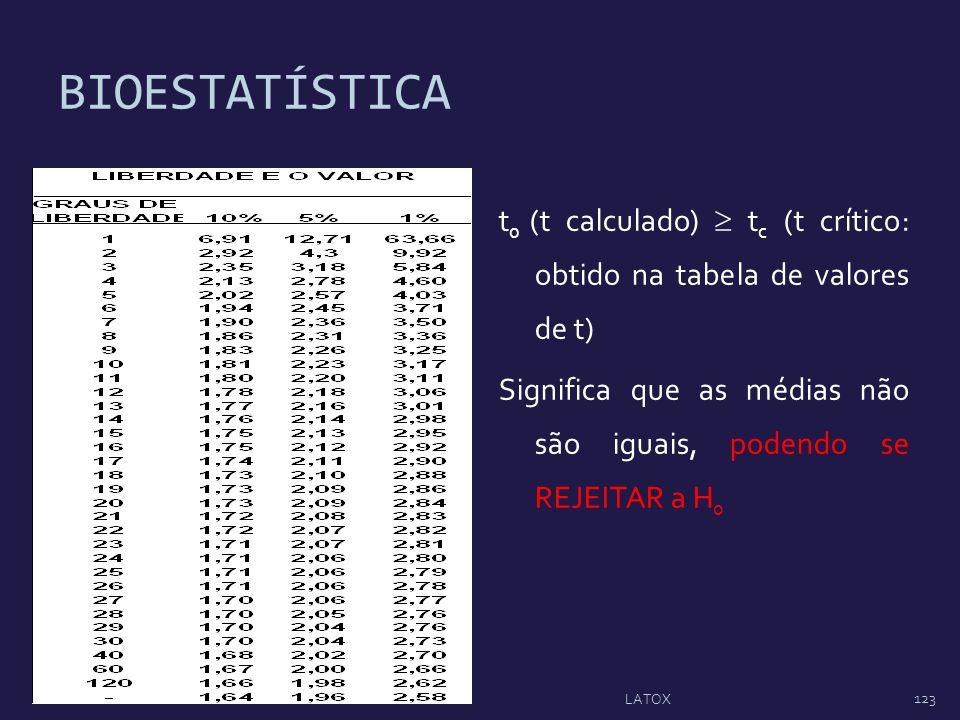 BIOESTATÍSTICA t0 (t calculado)  tc (t crítico: obtido na tabela de valores de t) Significa que as médias não são iguais, podendo se REJEITAR a H0.
