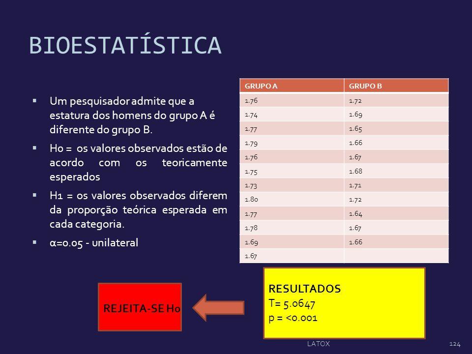 BIOESTATÍSTICA GRUPO A. GRUPO B. 1.76. 1.72. 1.74. 1.69. 1.77. 1.65. 1.79. 1.66. 1.67. 1.75.
