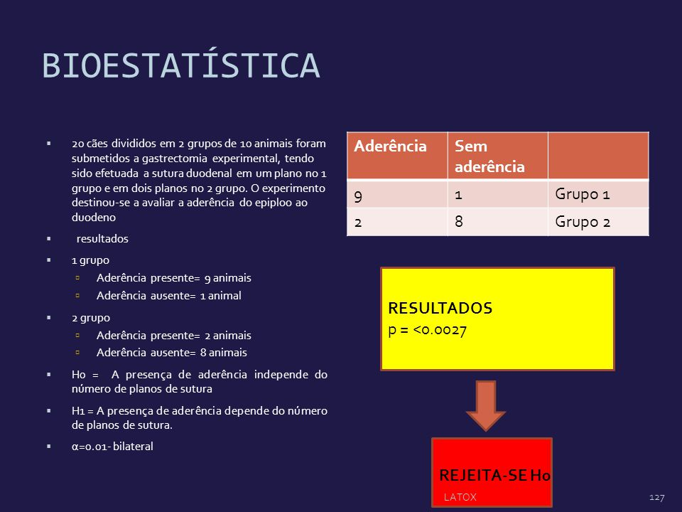 BIOESTATÍSTICA Aderência Sem aderência 9 1 Grupo 1 2 8 Grupo 2