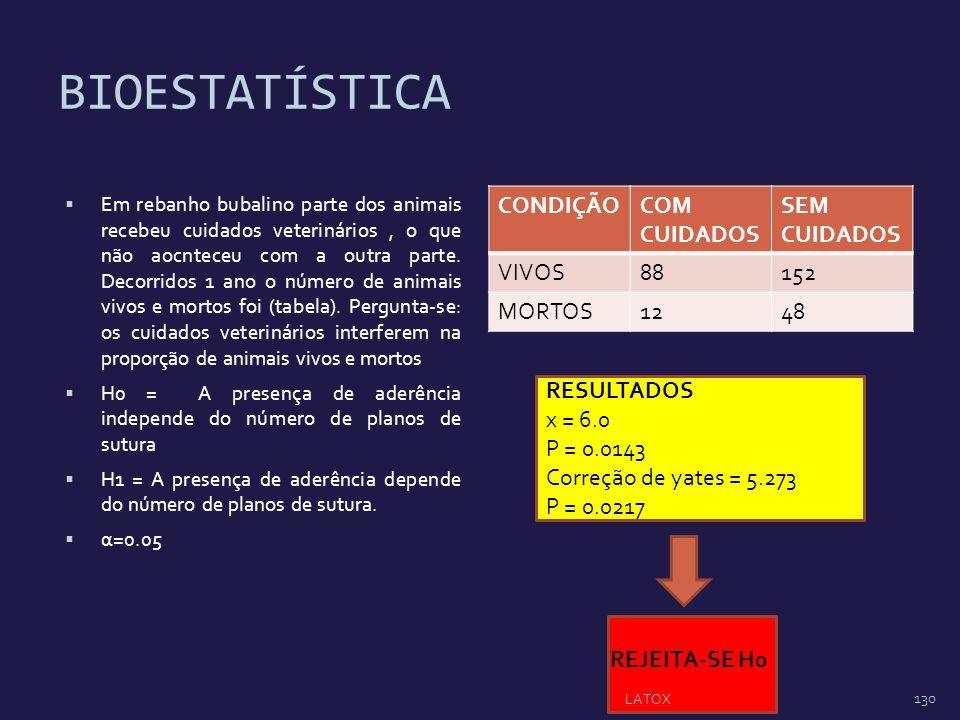 BIOESTATÍSTICA CONDIÇÃO COM CUIDADOS SEM CUIDADOS VIVOS 88 152 MORTOS