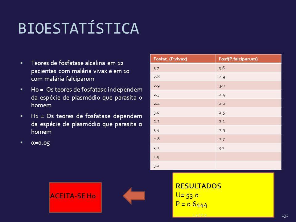 BIOESTATÍSTICA RESULTADOS U= 53.0 P = 0.6444 ACEITA-SE H0