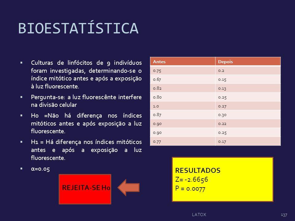 BIOESTATÍSTICA RESULTADOS Z= -2.6656 P = 0.0077 REJEITA-SE H0