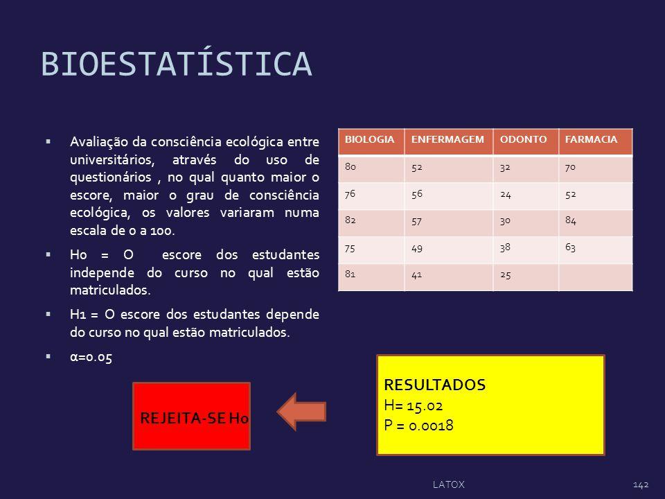 BIOESTATÍSTICA RESULTADOS H= 15.02 P = 0.0018 REJEITA-SE H0