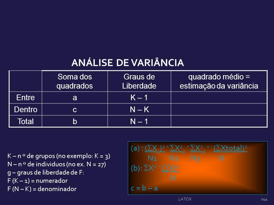 quadrado médio = estimação da variância