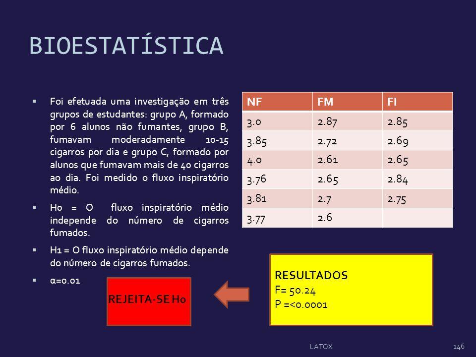 BIOESTATÍSTICA NF FM FI 3.0 2.87 2.85 3.85 2.72 2.69 4.0 2.61 2.65