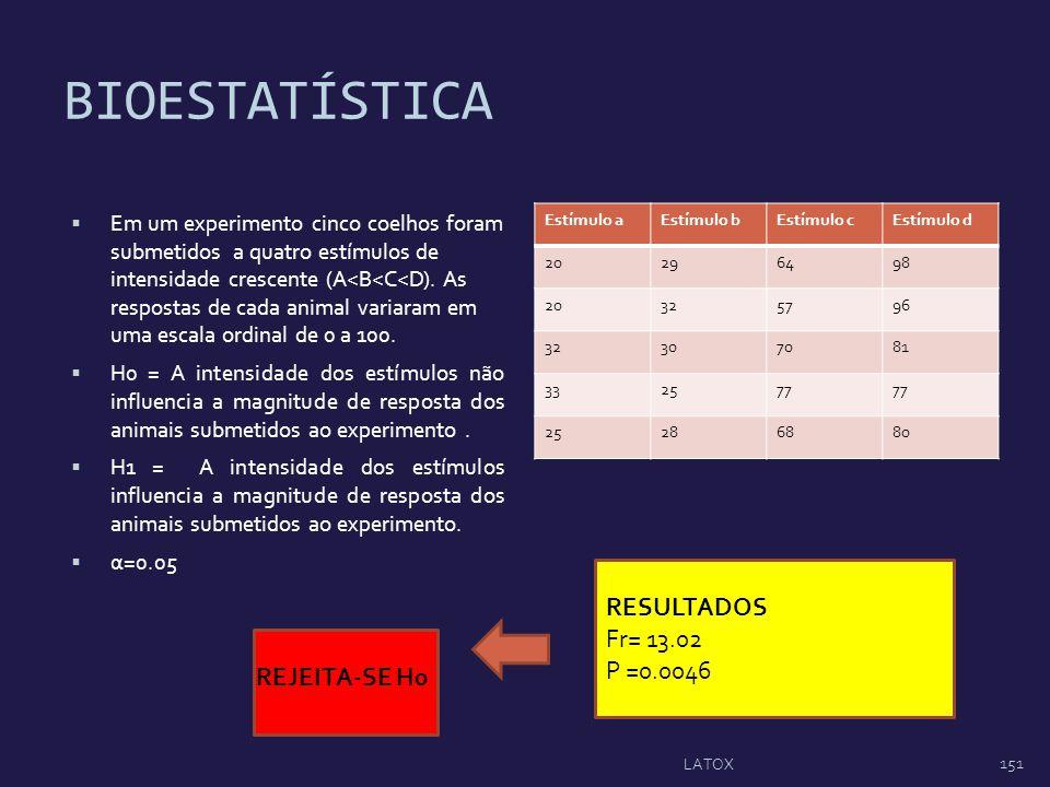 BIOESTATÍSTICA RESULTADOS Fr= 13.02 P =0.0046 REJEITA-SE H0