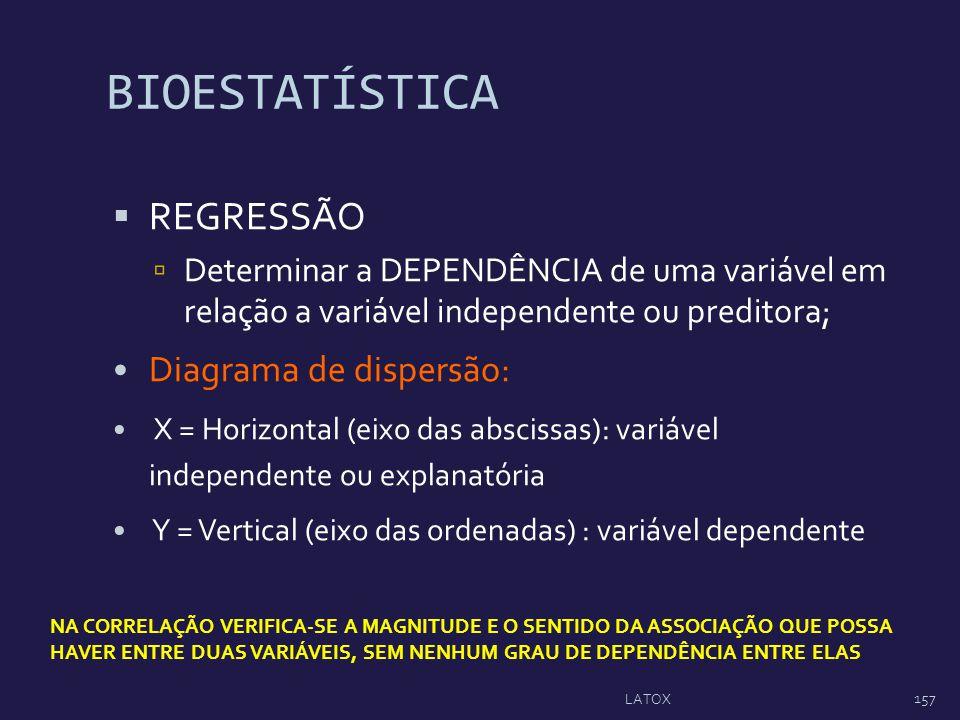 BIOESTATÍSTICA REGRESSÃO Diagrama de dispersão: