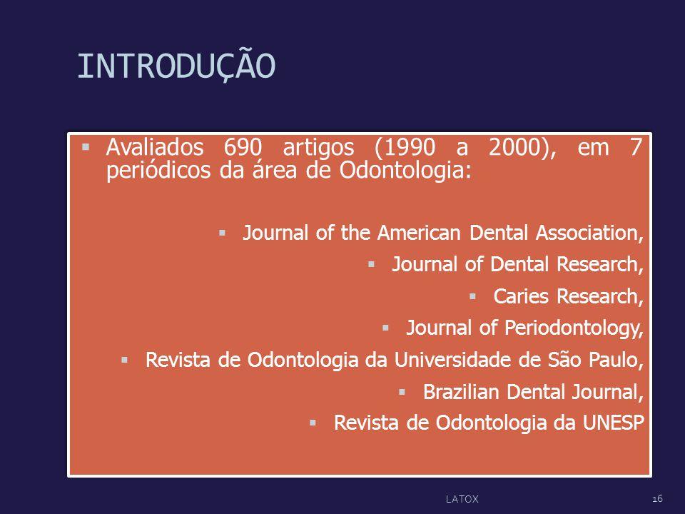 INTRODUÇÃO Avaliados 690 artigos (1990 a 2000), em 7 periódicos da área de Odontologia: Journal of the American Dental Association,