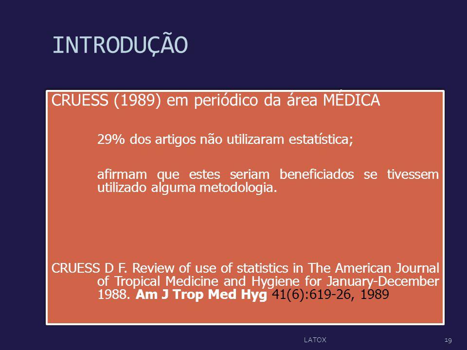INTRODUÇÃO CRUESS (1989) em periódico da área MÉDICA