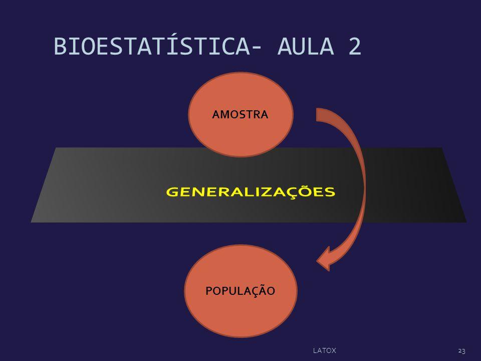 BIOESTATÍSTICA- AULA 2 AMOSTRA GENERALIZAÇÕES POPULAÇÃO LATOX