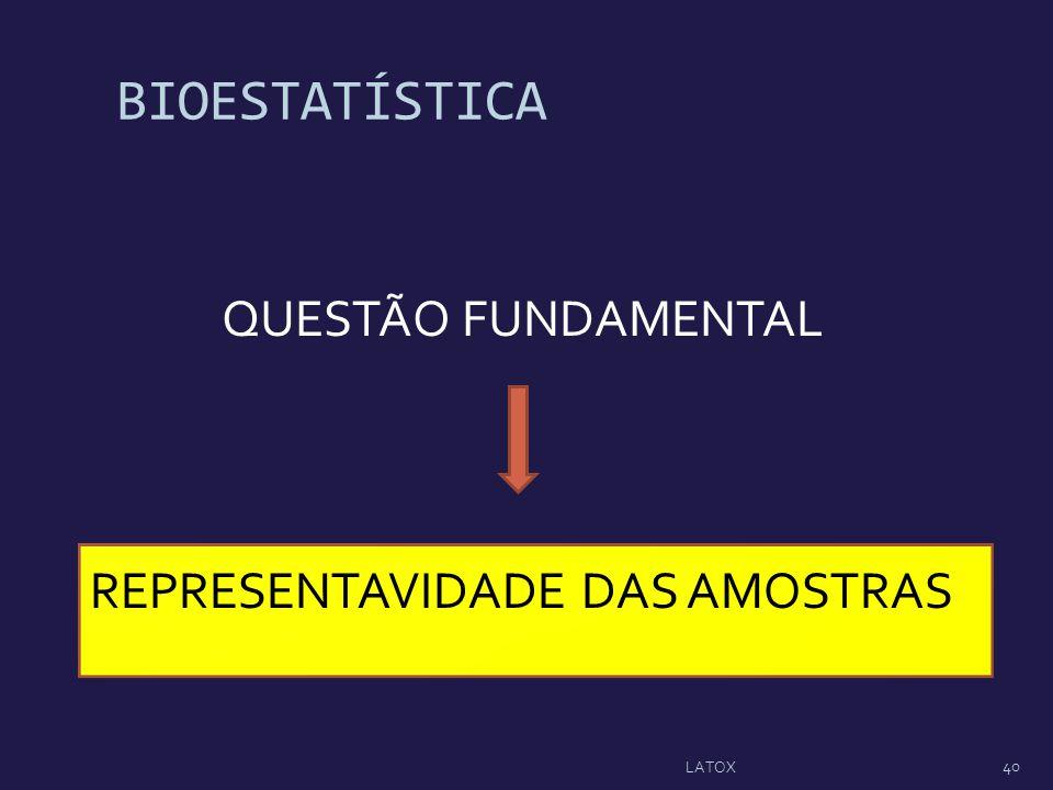 BIOESTATÍSTICA QUESTÃO FUNDAMENTAL REPRESENTAVIDADE DAS AMOSTRAS LATOX
