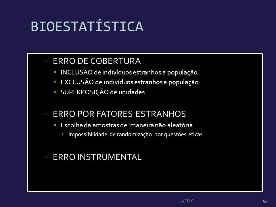 BIOESTATÍSTICA ERRO DE COBERTURA ERRO POR FATORES ESTRANHOS