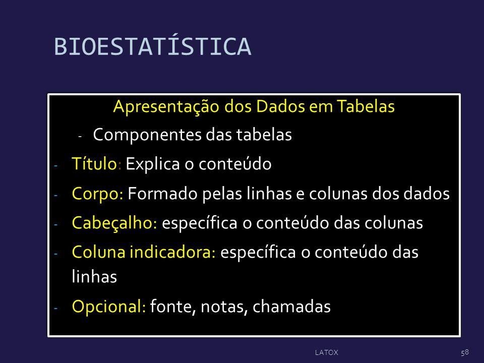Apresentação dos Dados em Tabelas