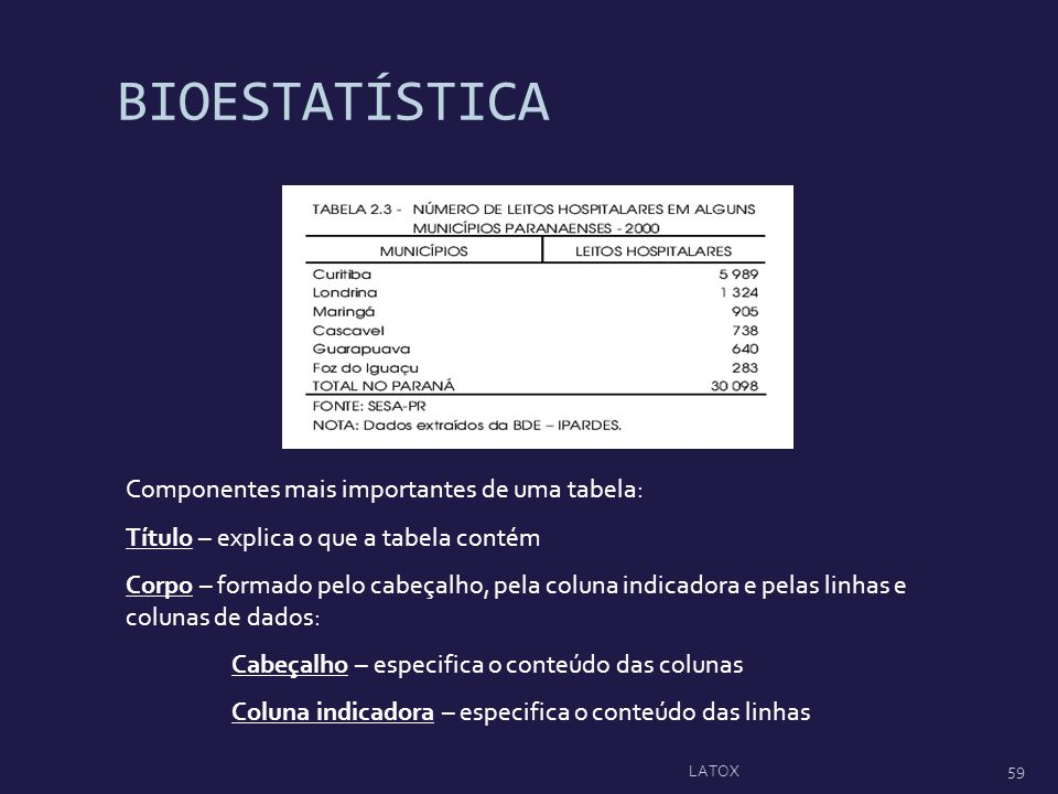 BIOESTATÍSTICA Componentes mais importantes de uma tabela: