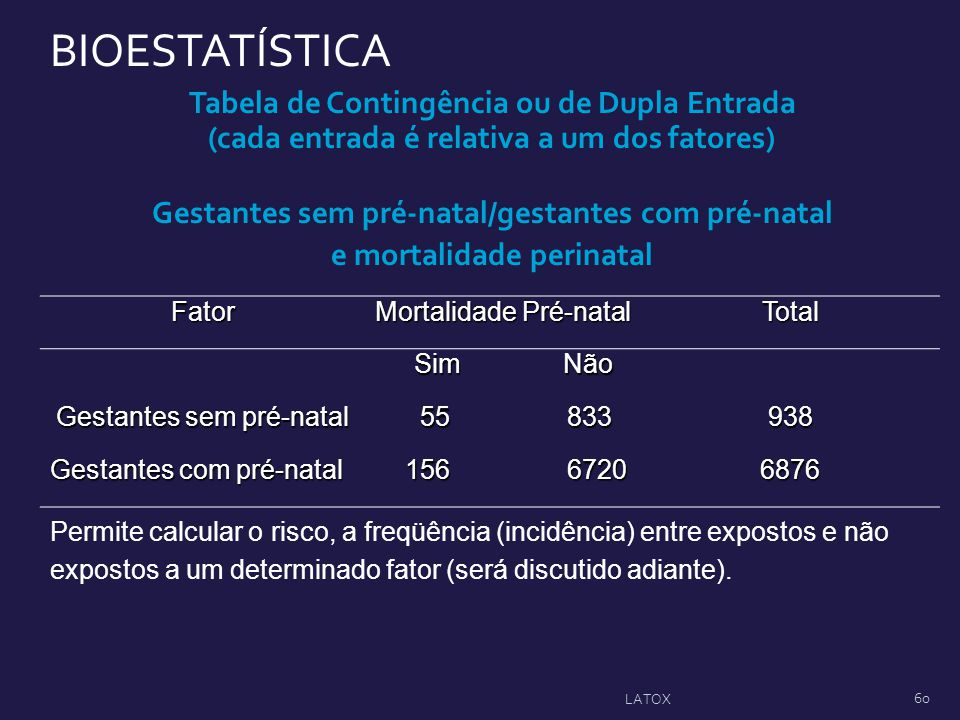 BIOESTATÍSTICA Tabela de Contingência ou de Dupla Entrada