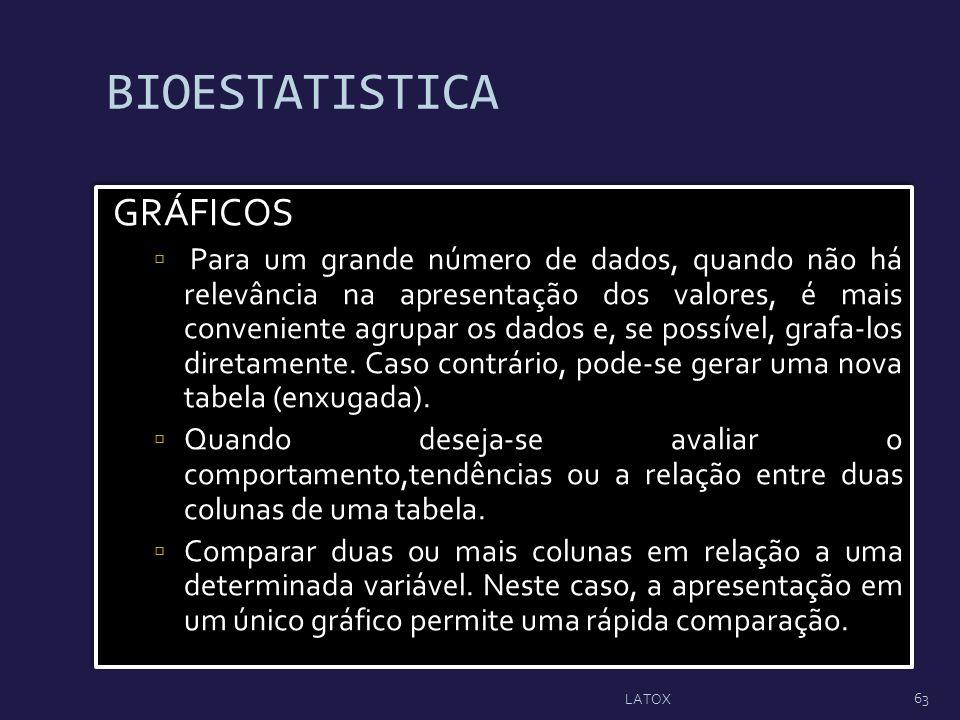 BIOESTATISTICA GRÁFICOS