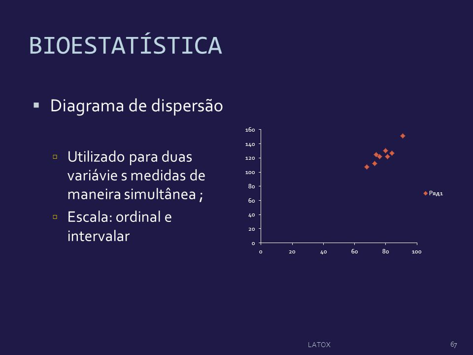 BIOESTATÍSTICA Diagrama de dispersão