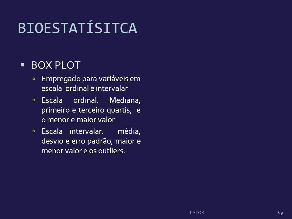 BIOESTATÍSITCA BOX PLOT
