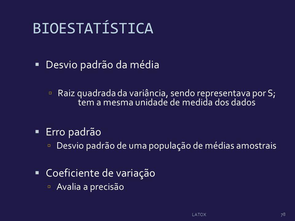 BIOESTATÍSTICA Desvio padrão da média Erro padrão