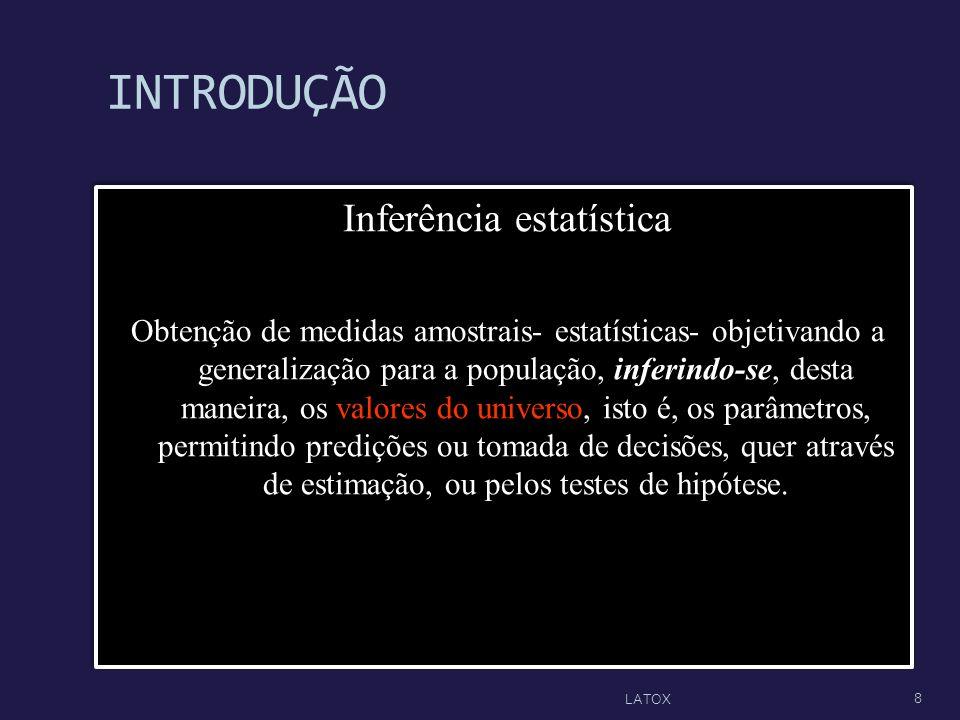 Inferência estatística