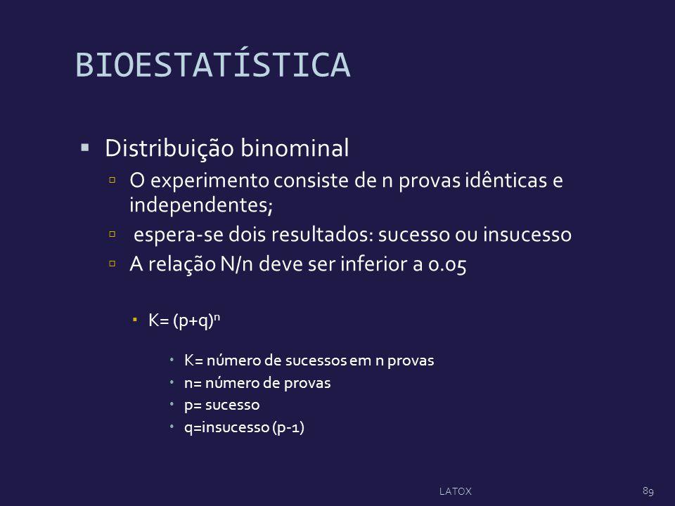 BIOESTATÍSTICA Distribuição binominal