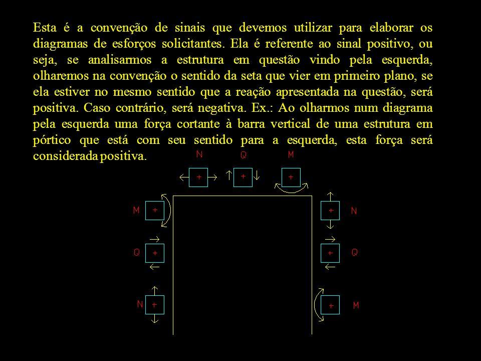 Esta é a convenção de sinais que devemos utilizar para elaborar os diagramas de esforços solicitantes.