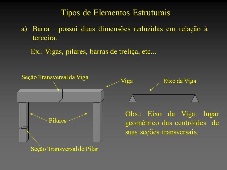 Tipos de Elementos Estruturais