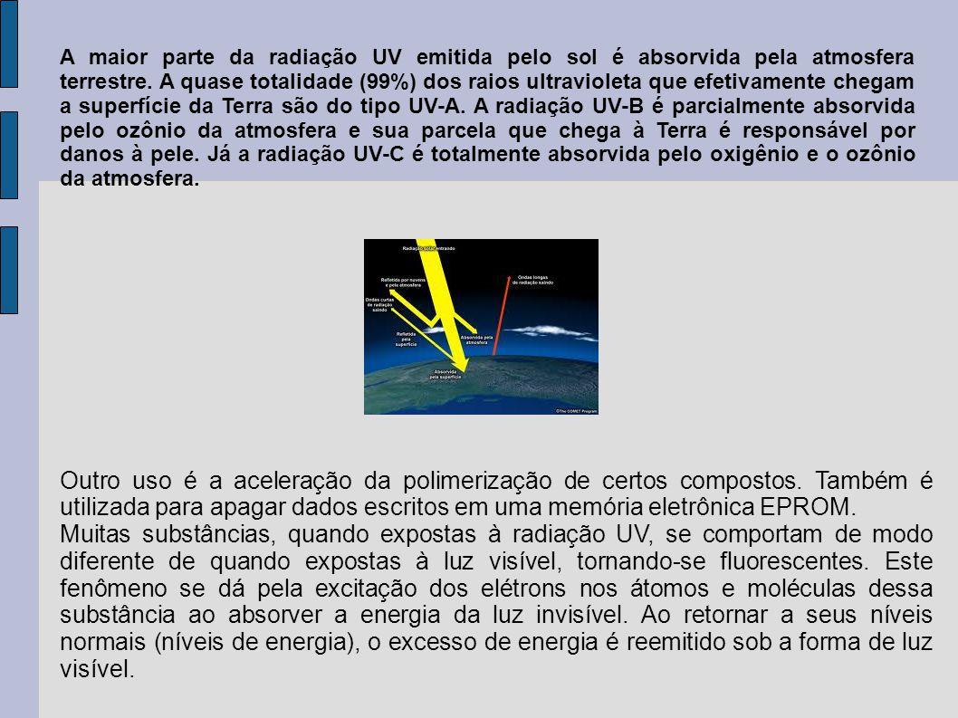 A maior parte da radiação UV emitida pelo sol é absorvida pela atmosfera terrestre. A quase totalidade (99%) dos raios ultravioleta que efetivamente chegam a superfície da Terra são do tipo UV-A. A radiação UV-B é parcialmente absorvida pelo ozônio da atmosfera e sua parcela que chega à Terra é responsável por danos à pele. Já a radiação UV-C é totalmente absorvida pelo oxigênio e o ozônio da atmosfera.