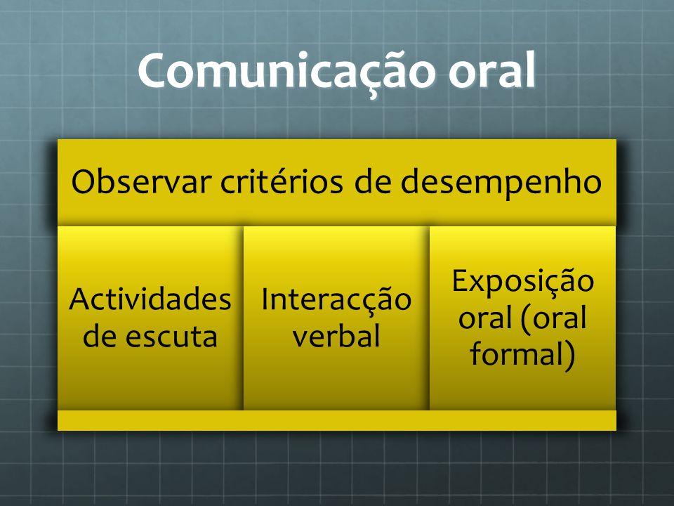 Comunicação oral Observar critérios de desempenho