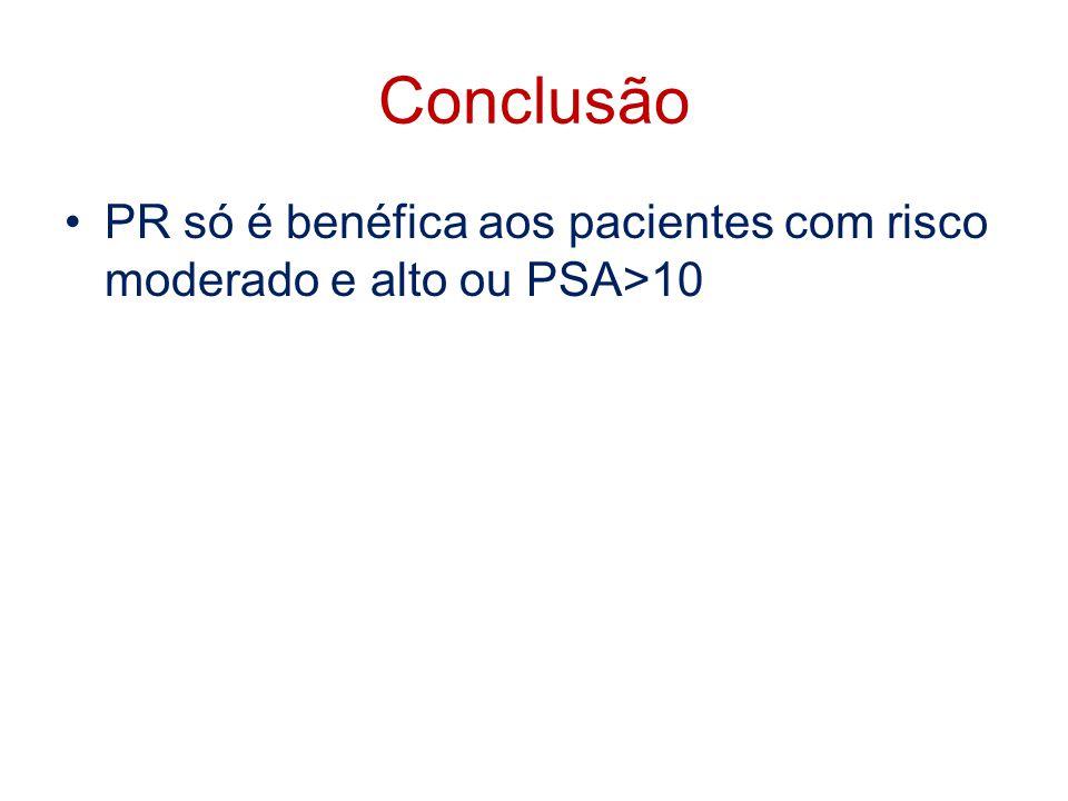 Conclusão PR só é benéfica aos pacientes com risco moderado e alto ou PSA>10
