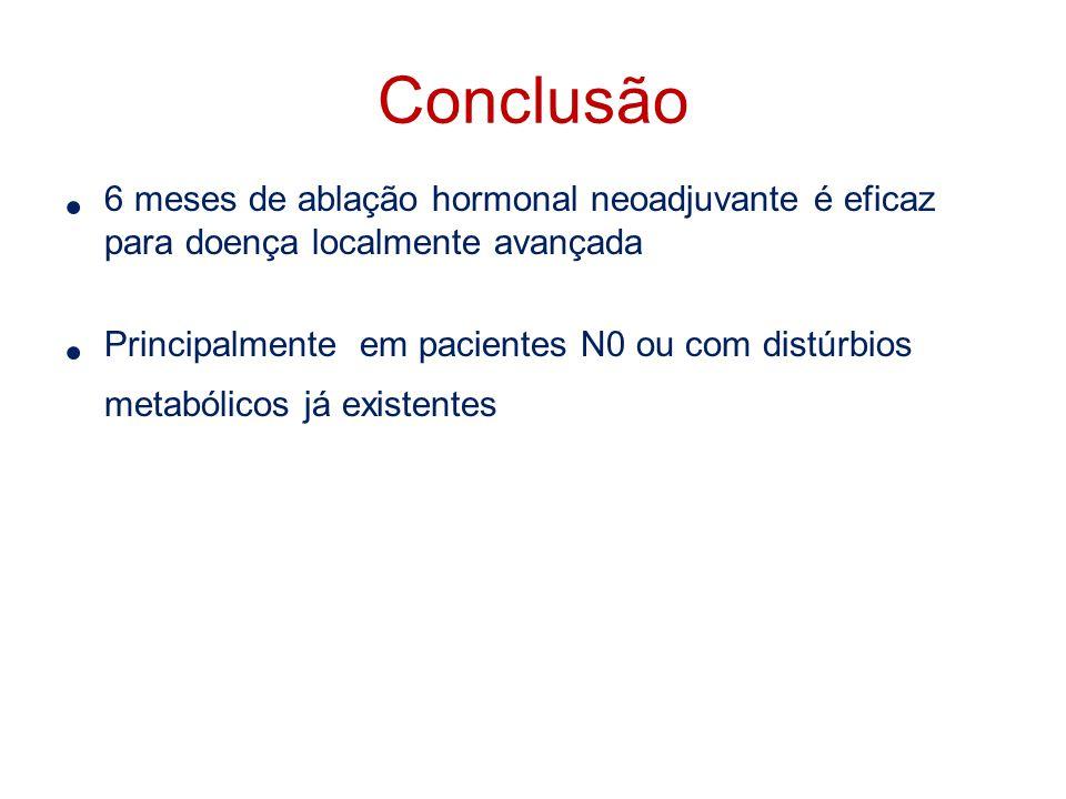 Conclusão 6 meses de ablação hormonal neoadjuvante é eficaz para doença localmente avançada.