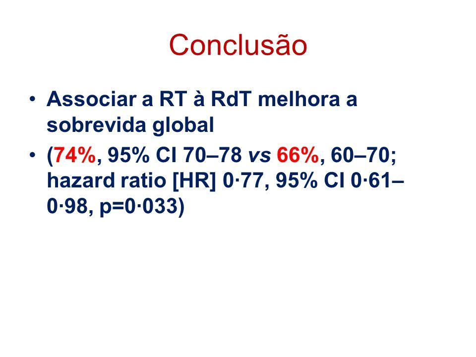 Conclusão Associar a RT à RdT melhora a sobrevida global