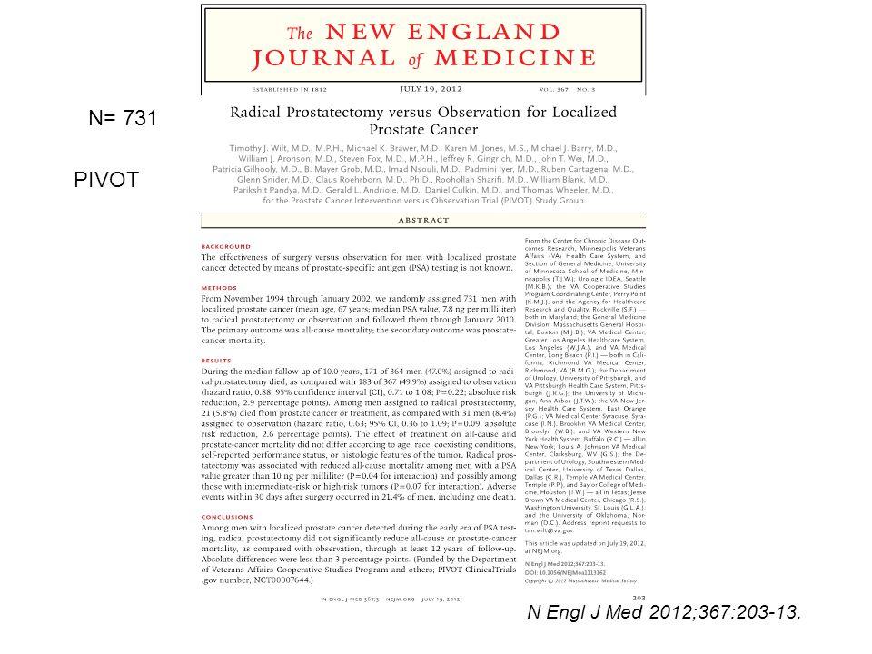 N= 731 PIVOT N Engl J Med 2012;367:203-13.