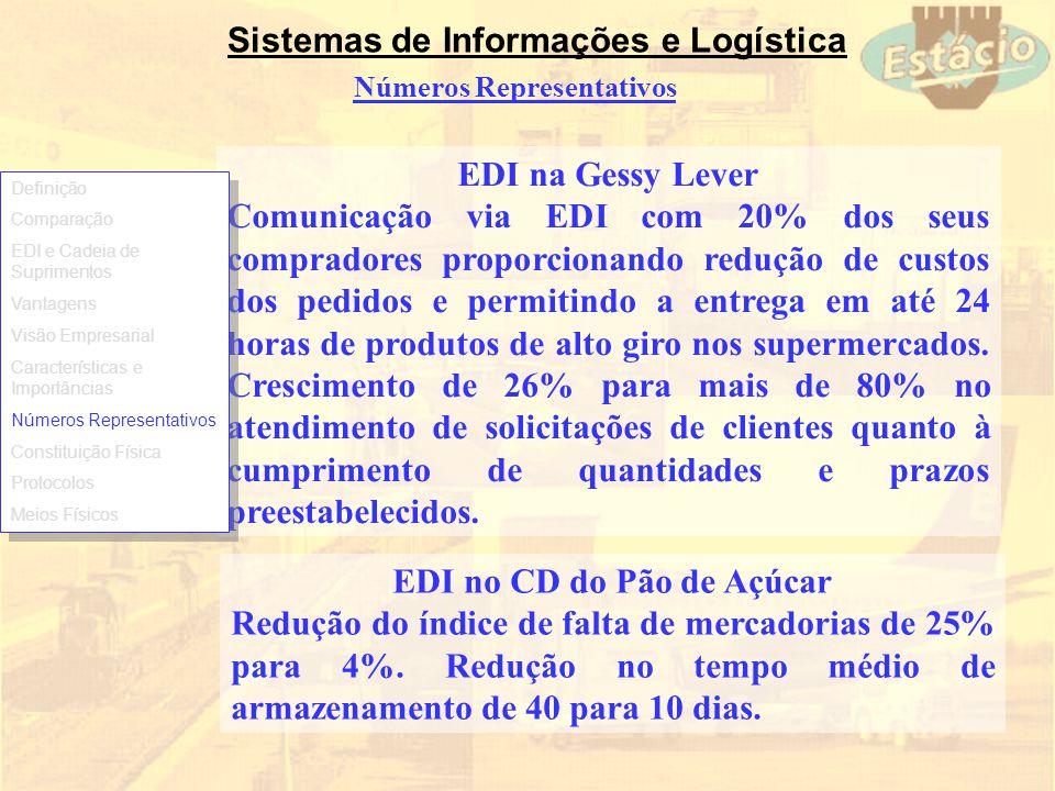 Números Representativos EDI no CD do Pão de Açúcar