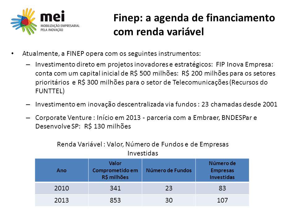 Finep: a agenda de financiamento com renda variável