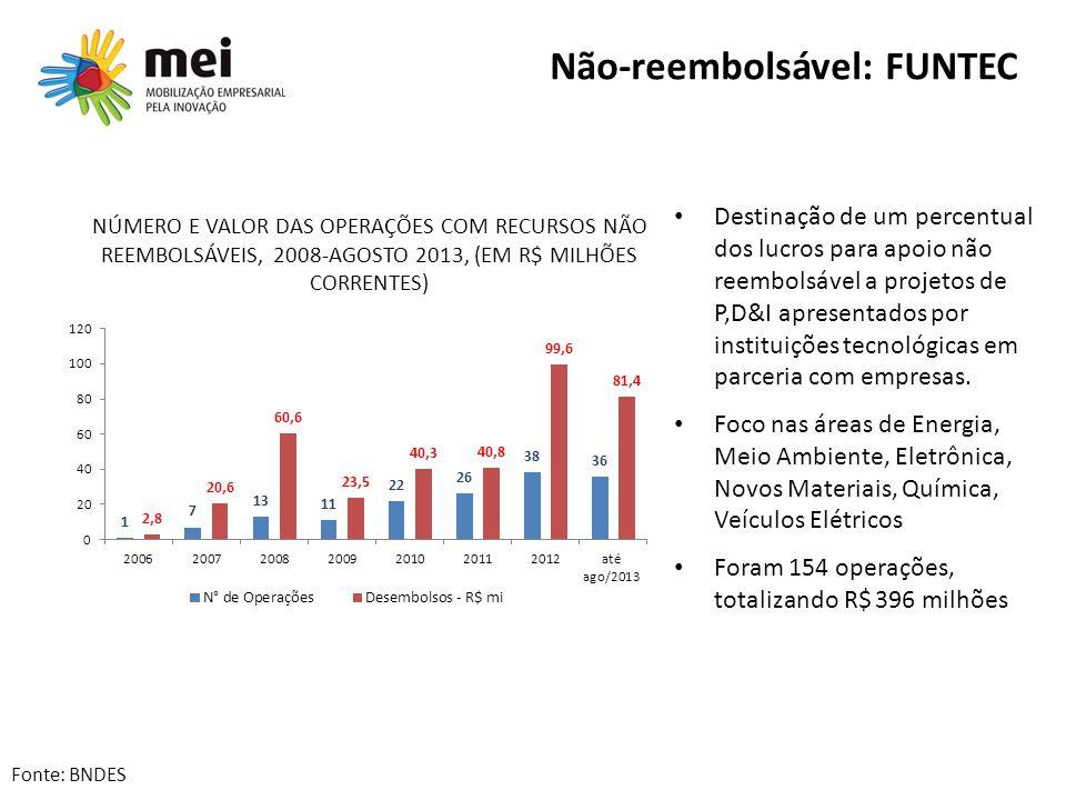 Não-reembolsável: FUNTEC