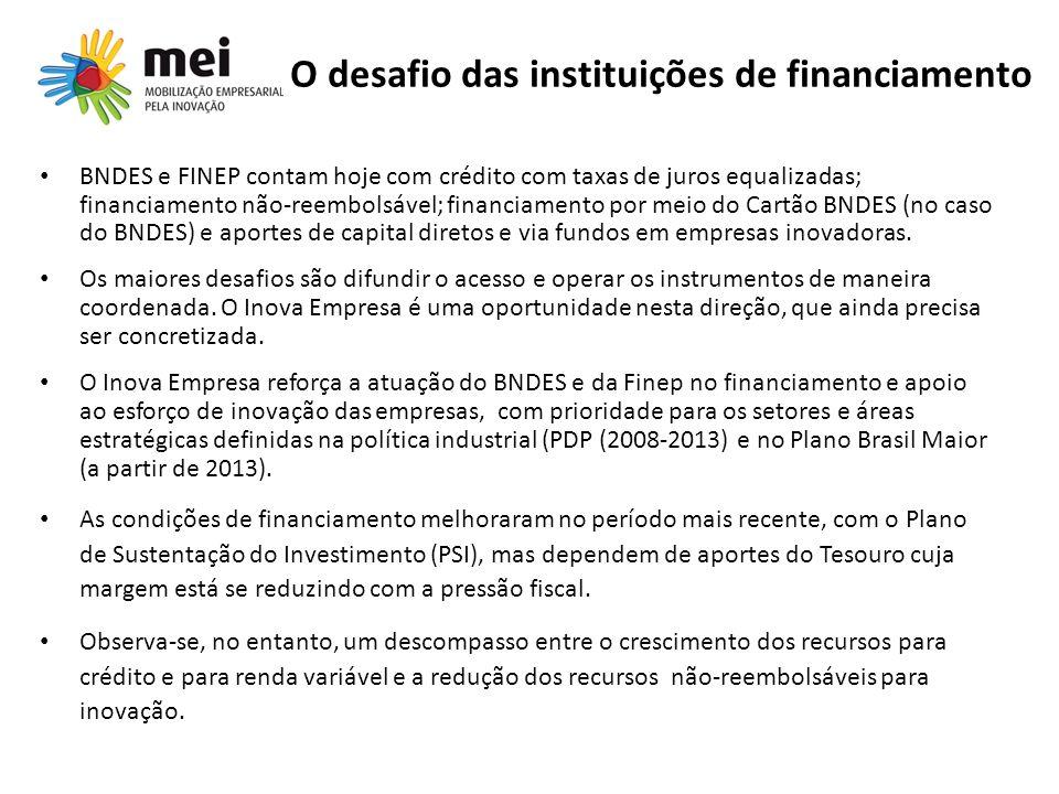 O desafio das instituições de financiamento