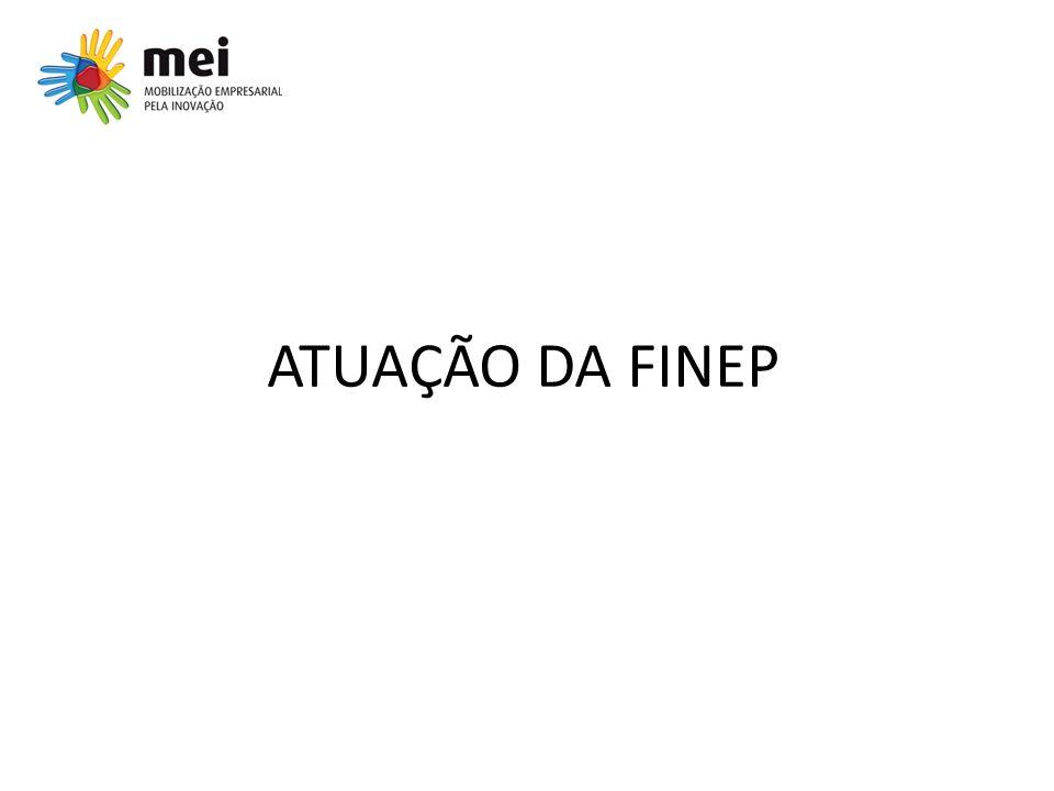 ATUAÇÃO DA FINEP