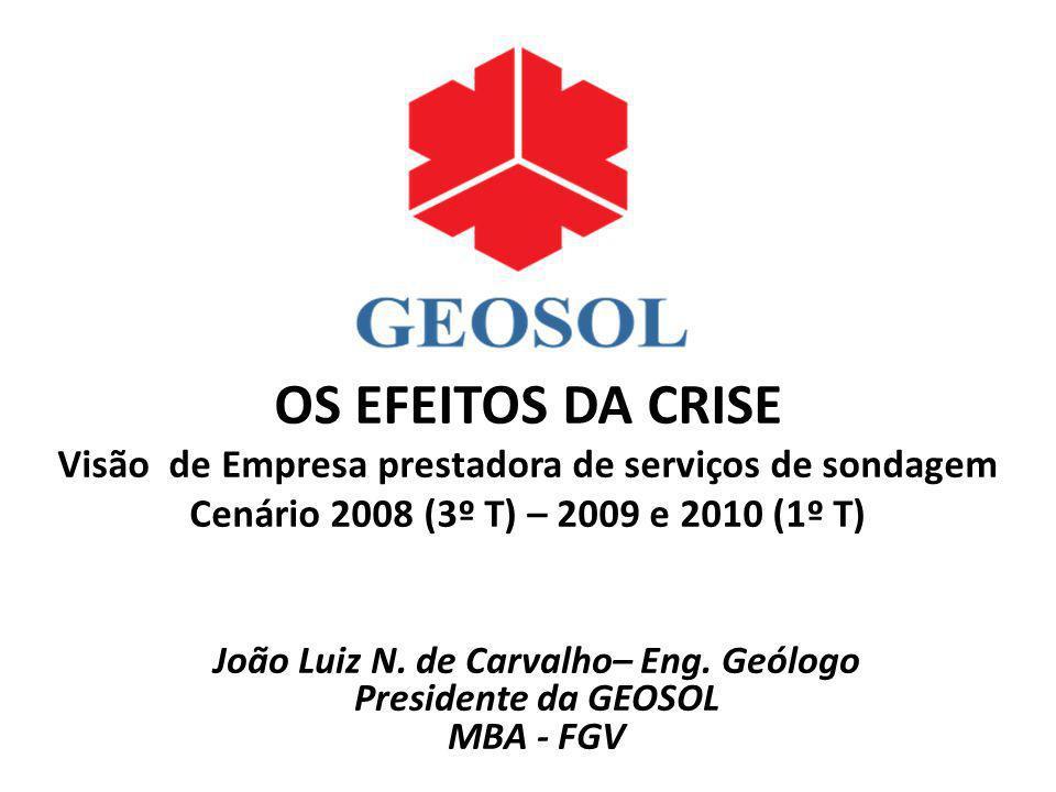 OS EFEITOS DA CRISE Visão de Empresa prestadora de serviços de sondagem. Cenário 2008 (3º T) – 2009 e 2010 (1º T)