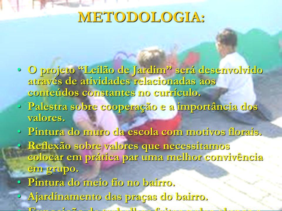METODOLOGIA: O projeto Leilão de Jardim será desenvolvido através de atividades relacionadas aos conteúdos constantes no currículo.