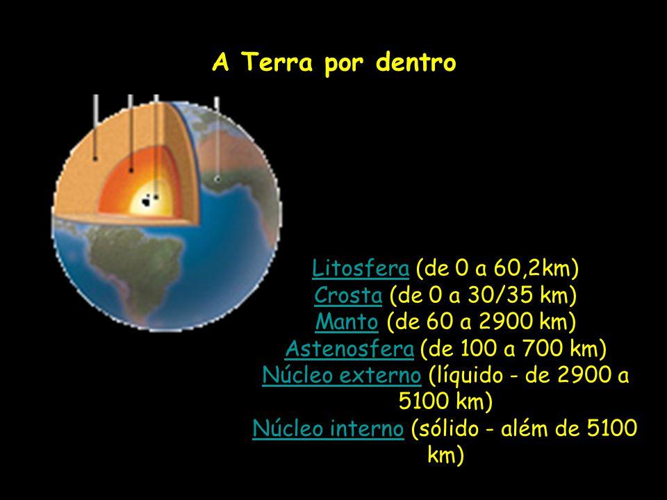A Terra por dentro Litosfera (de 0 a 60,2km) Crosta (de 0 a 30/35 km)