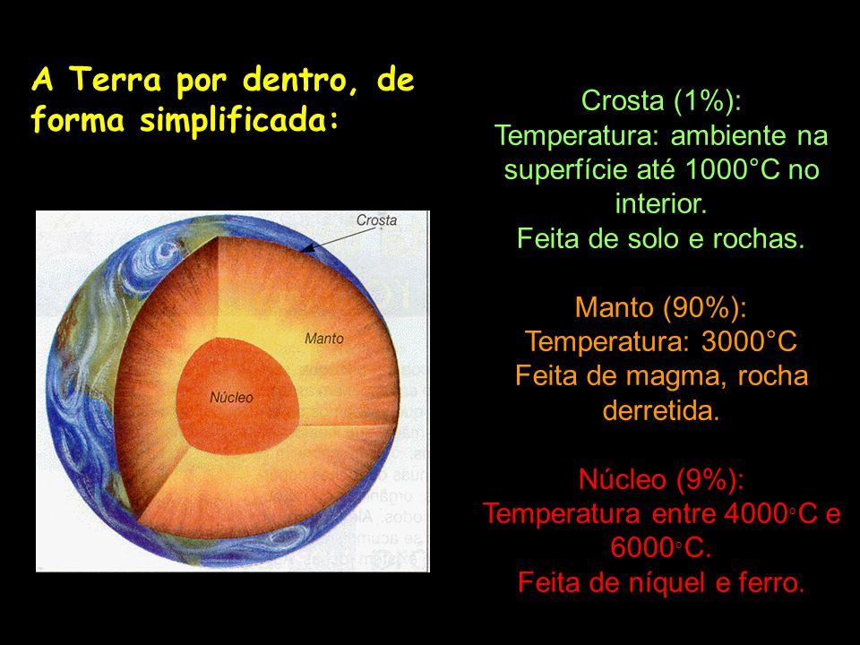 A Terra por dentro, de forma simplificada: