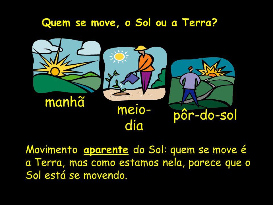 Quem se move, o Sol ou a Terra