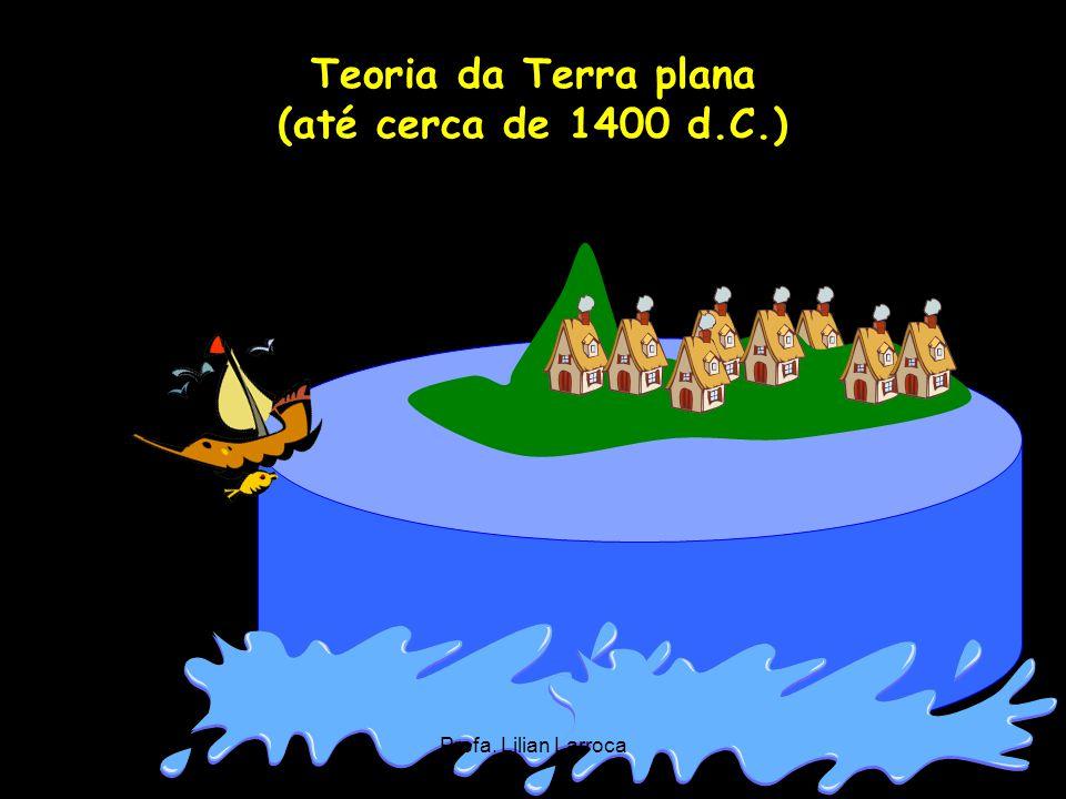 Teoria da Terra plana (até cerca de 1400 d.C.)
