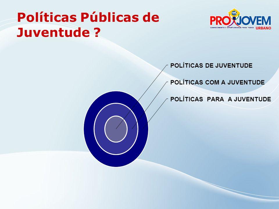Políticas Públicas de Juventude