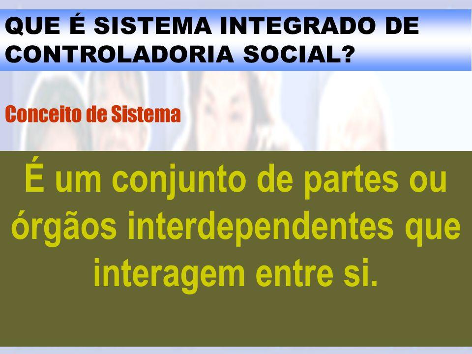 QUE É SISTEMA INTEGRADO DE CONTROLADORIA SOCIAL