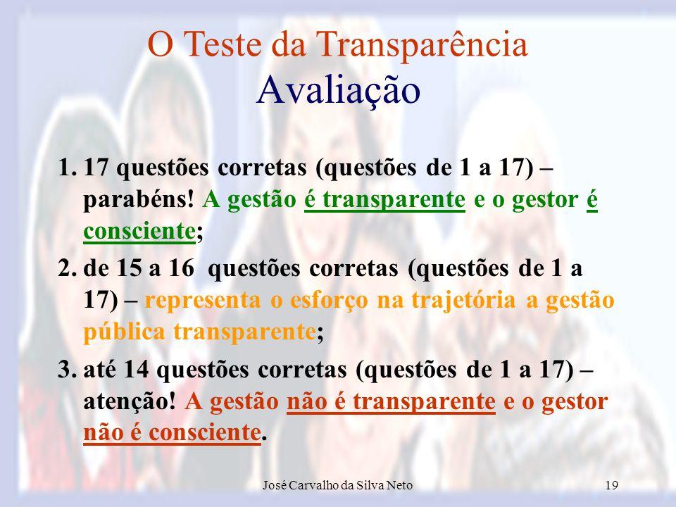 Avaliação O Teste da Transparência