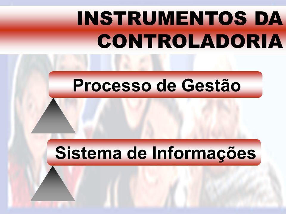 INSTRUMENTOS DA CONTROLADORIA