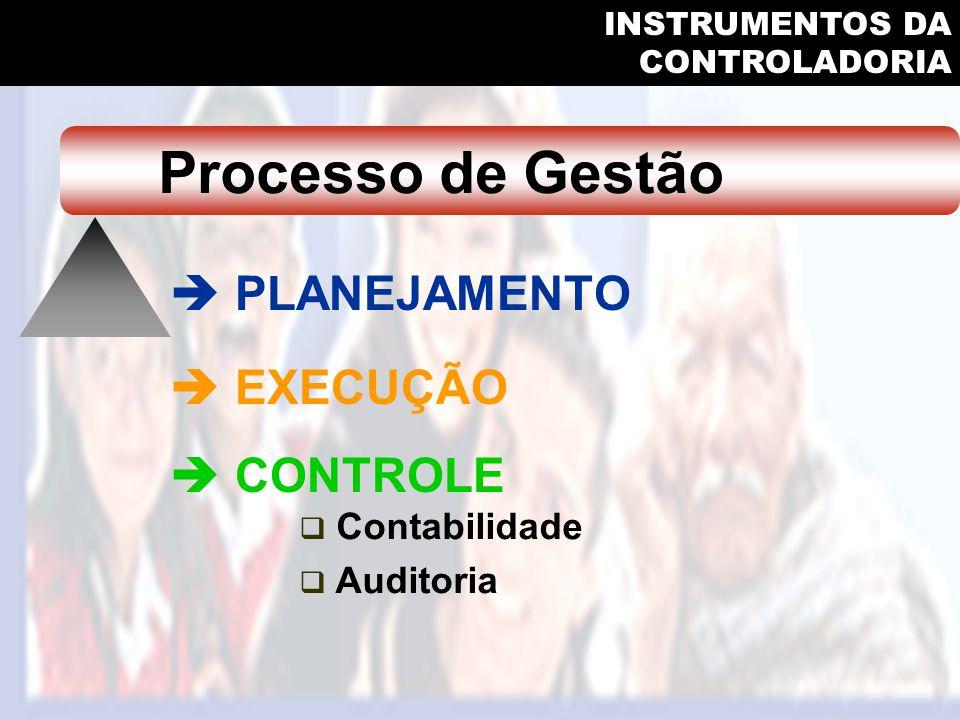 Processo de Gestão  PLANEJAMENTO  EXECUÇÃO  CONTROLE Contabilidade