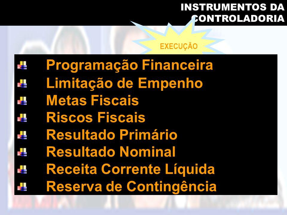 Programação Financeira Limitação de Empenho Metas Fiscais